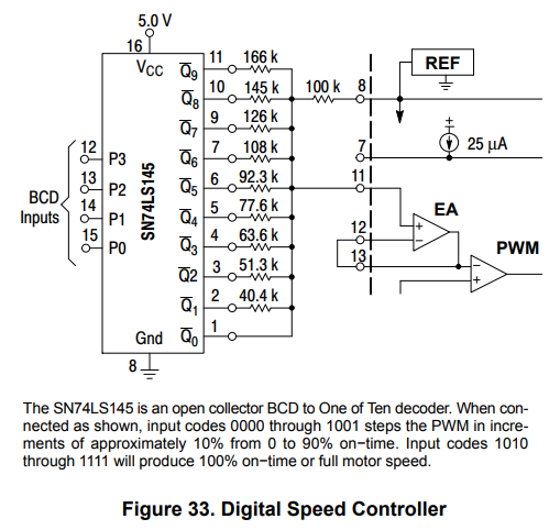 mc33035_digital_speed_control.png